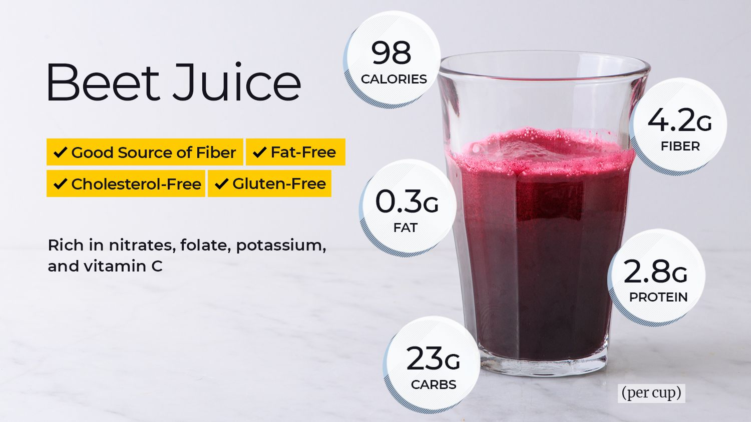 the benefits of drinking beetroot juice