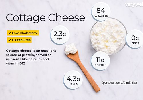 cottage cheese in low sugar diet