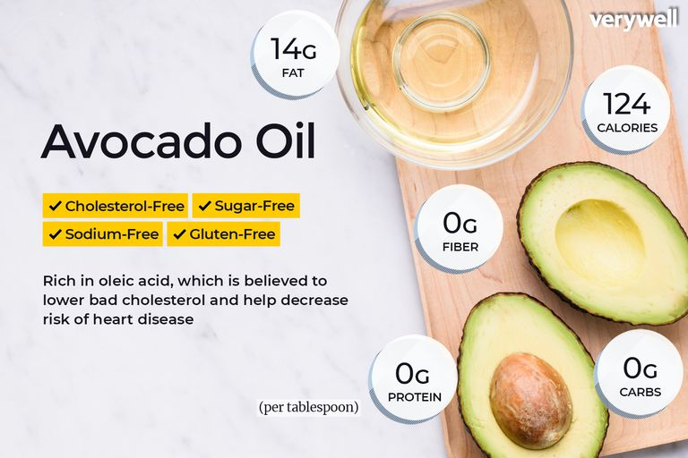 avocado oil nutrition facts and health benefits