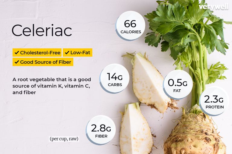 Celeriac annotated