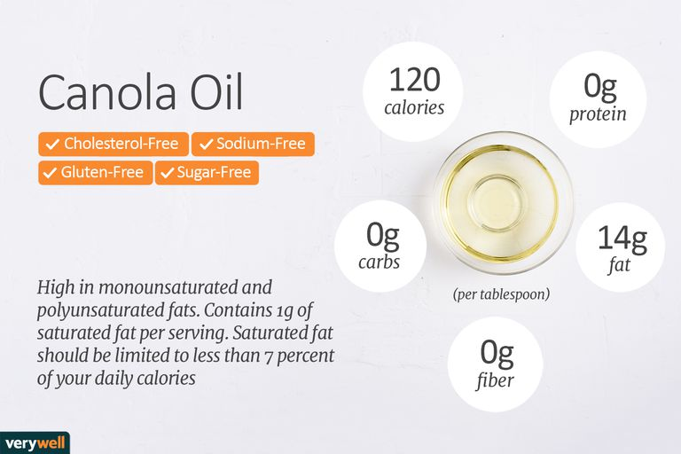canola oil nutrition facts and health benefits