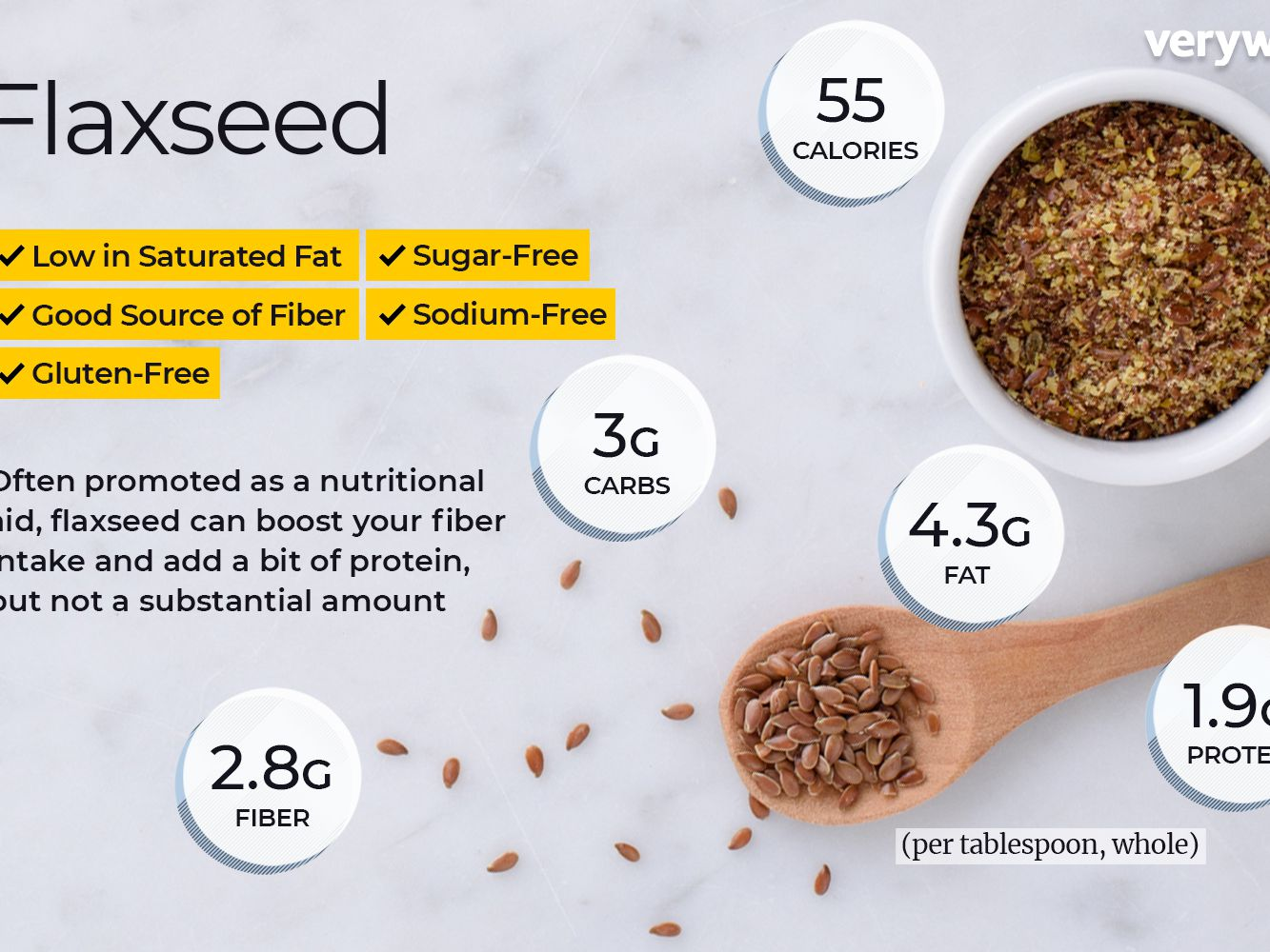 how to add flax seed to diet
