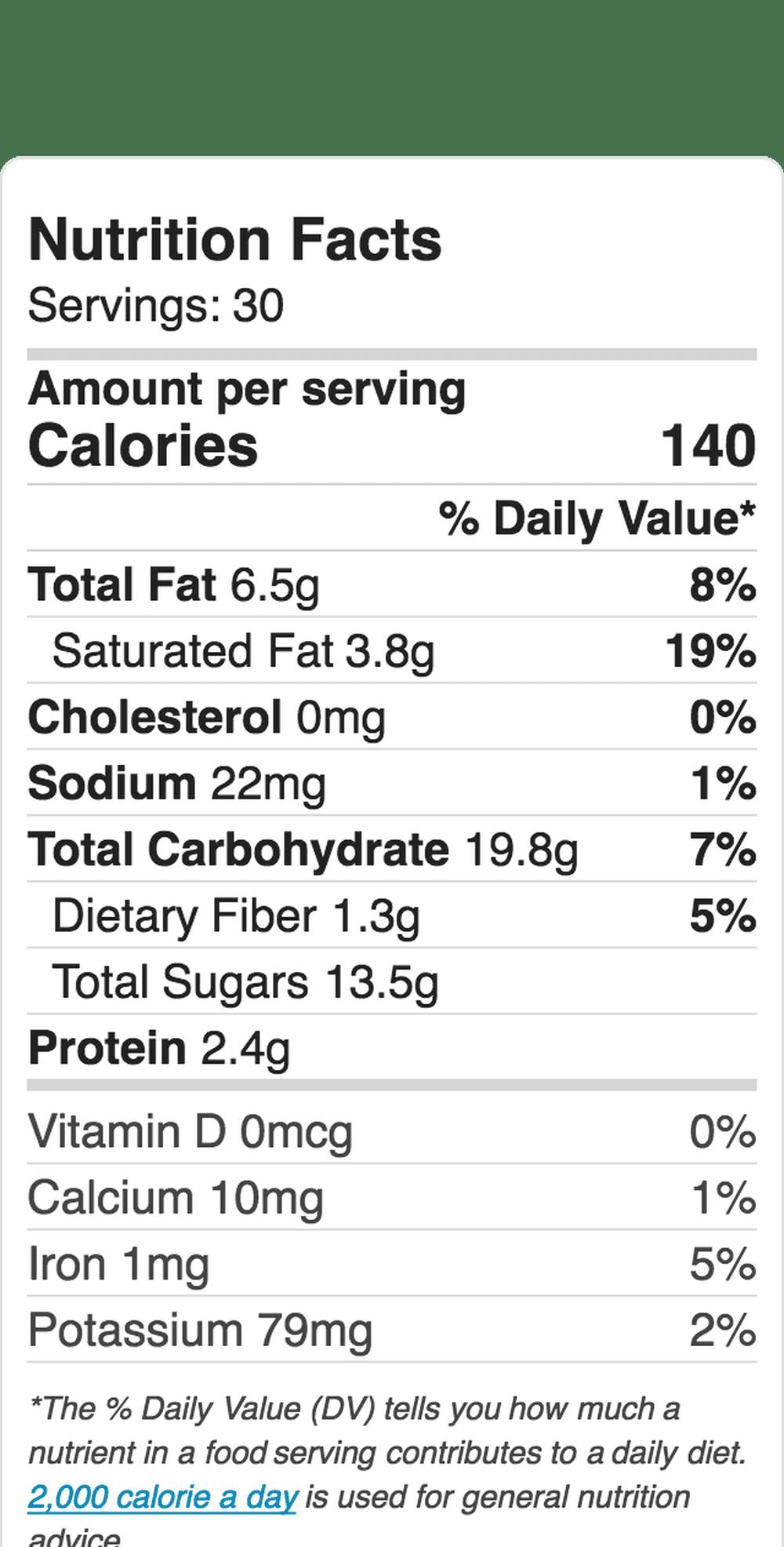 Nutrition Label Embed 1064698253 5b88bd7d46e0fb00252c4b85