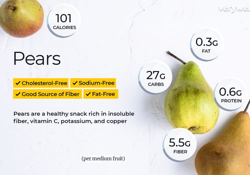 Pears, annotated