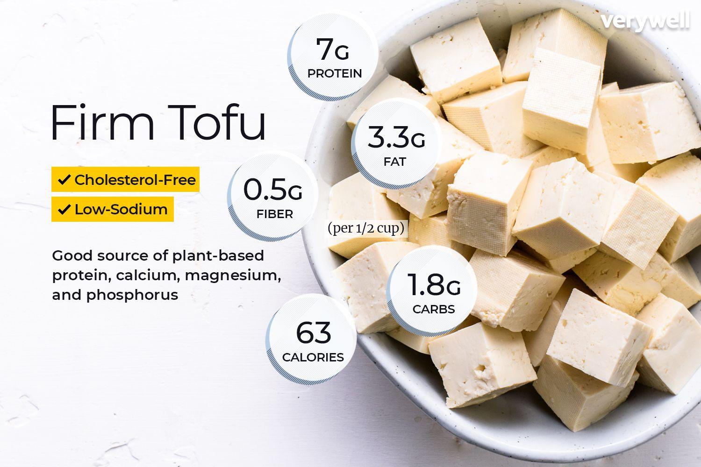 low carb diet tofu