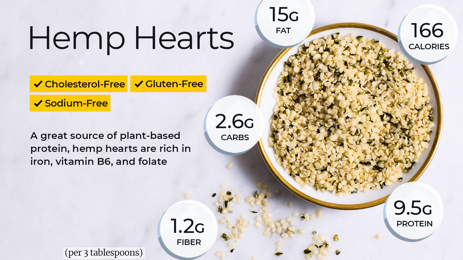 Hemp Hearts Nutrition Facts And Health Benefits