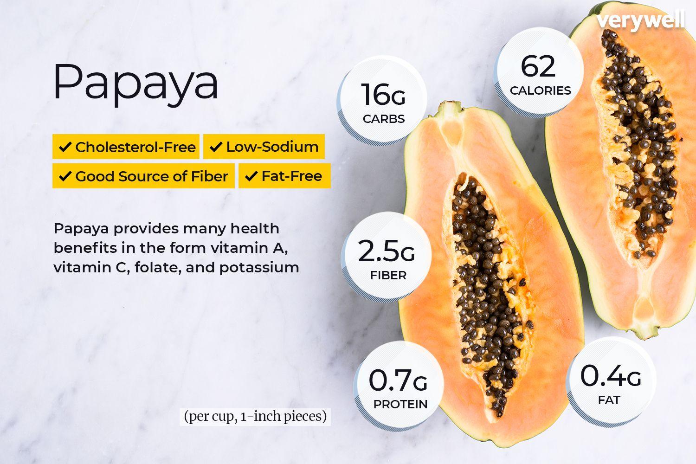 Papaya Nutrition Facts: Calories, Carbs, and Health Benefits