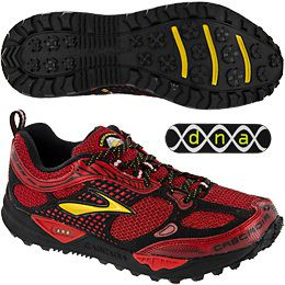 20f7d230f0c6a Top Recommendations for Trail Running Shoes