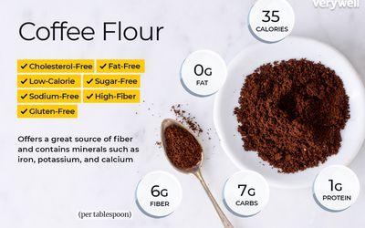 Flour Nutrition, Calories and Health Benefits