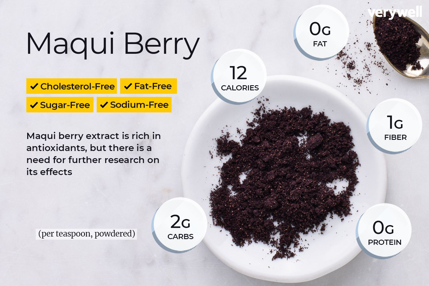 is maqui berry good for dry eyes