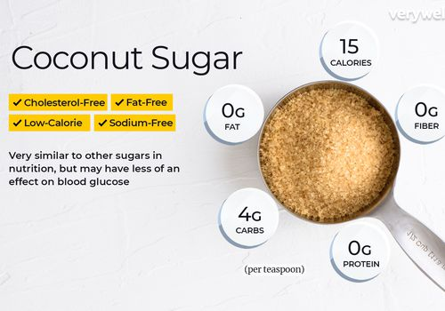 Is Coconut Sugar Really Low Carb
