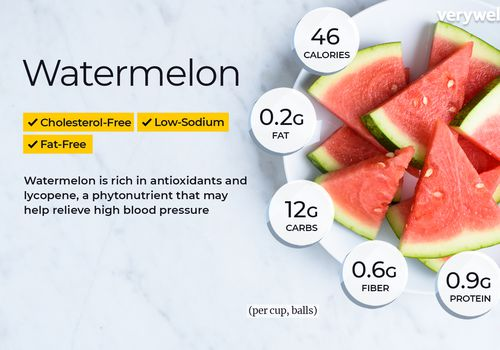 Watermelon annotation