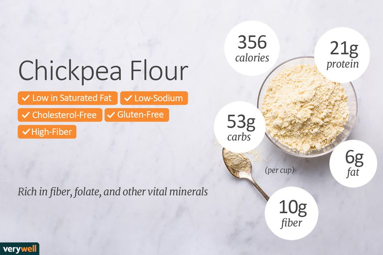 chickpea flour nutrition facts and health benefits