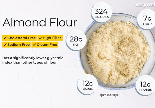 Almond Flour Or Meal For Low Carb And Gluten Free Diets