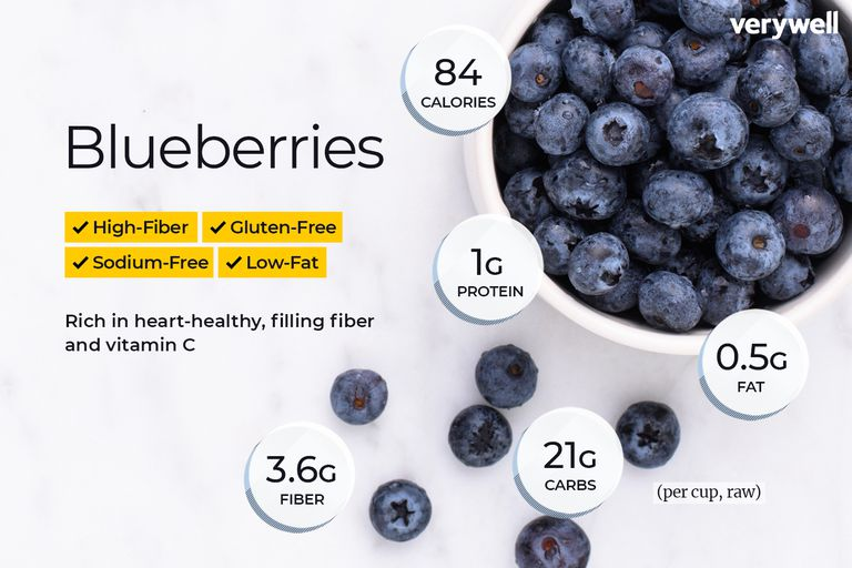 blueberries nutrition facts and health benefits