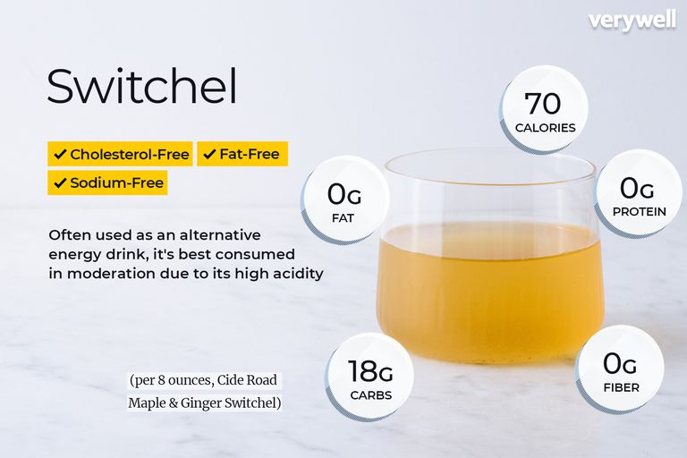 Switchel, annotated