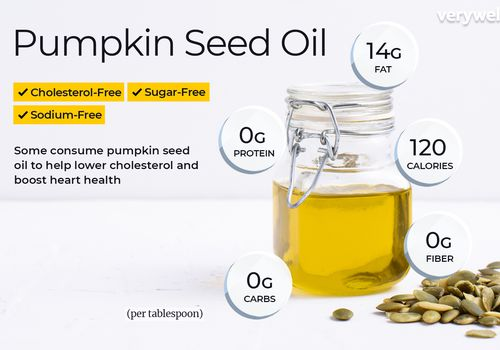 Pumpkin seed oil, annotated