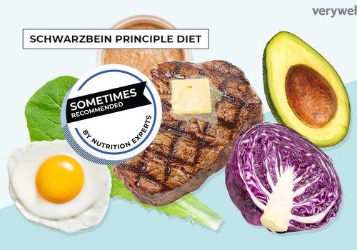 Schwarzbien principle diet