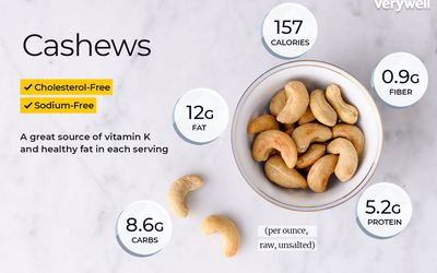Almond Nutrition Facts Calories Carbs And Health Benefits