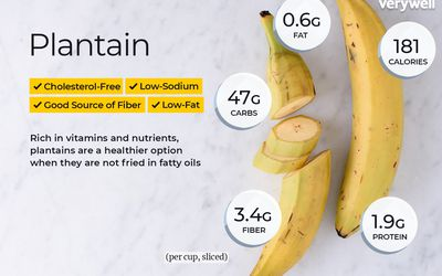 Banana Nutrition Facts And Health Benefits
