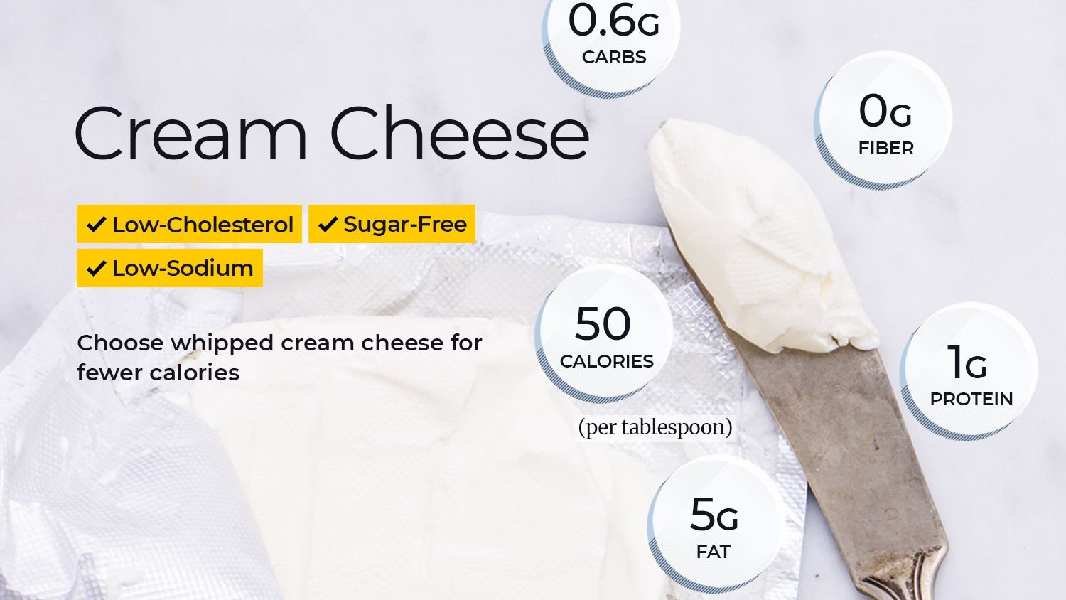 Fantastic Cream Cheese Nutrition Calories Carbs And Health Benefits Home Remodeling Inspirations Gresiscottssportslandcom
