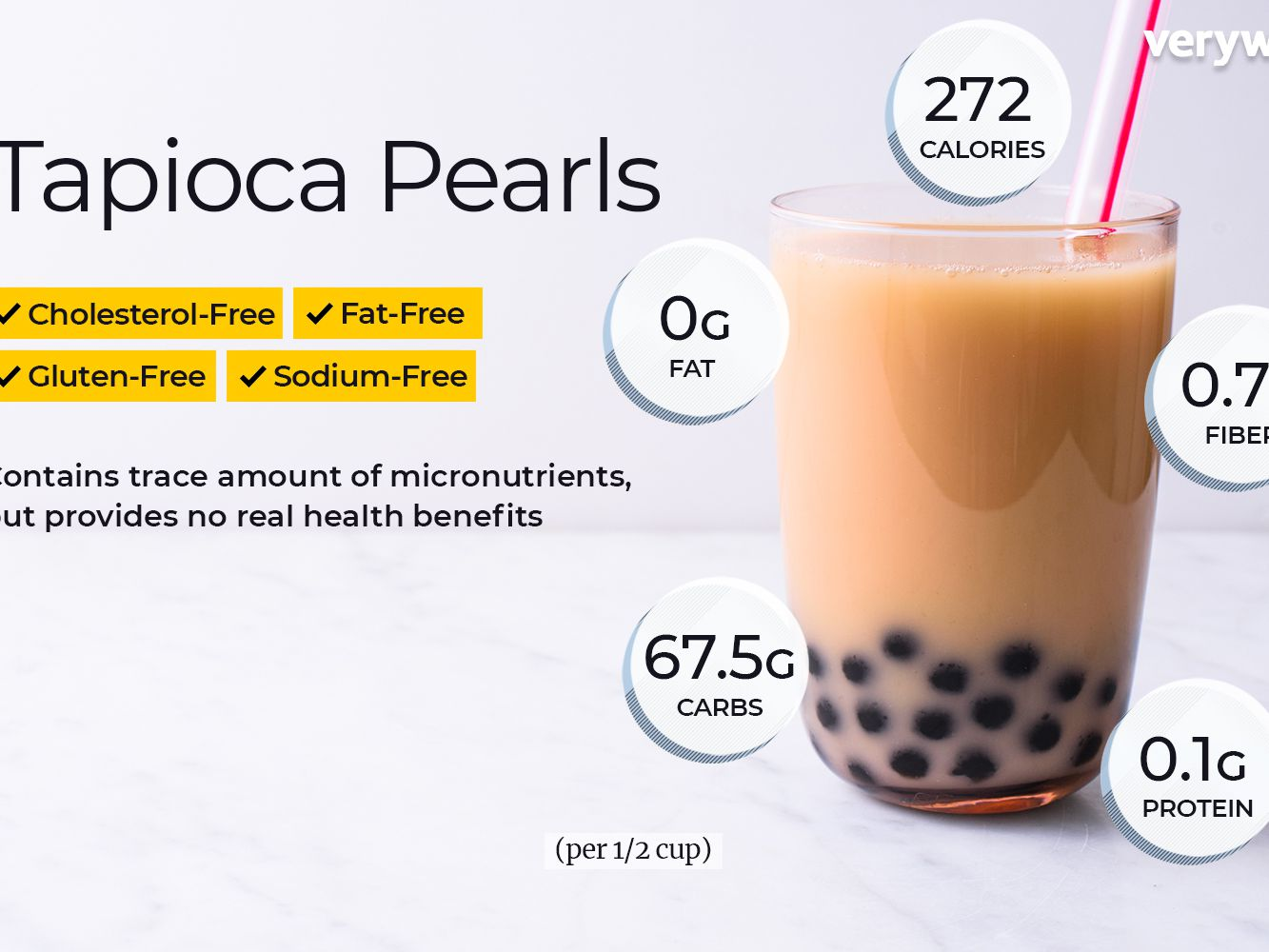 Boba Nutrition Facts Calories Carbs And Health Benefits