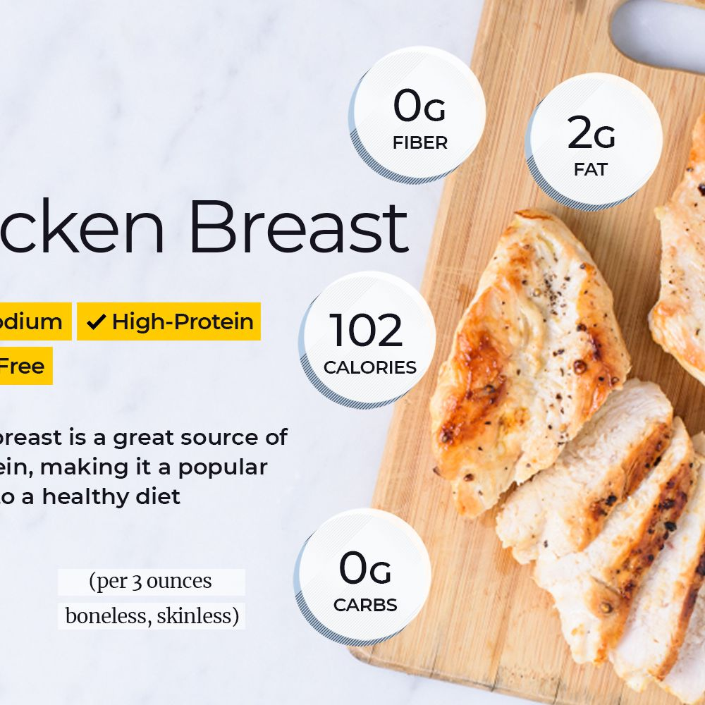 baked meat calories  all about baked thing