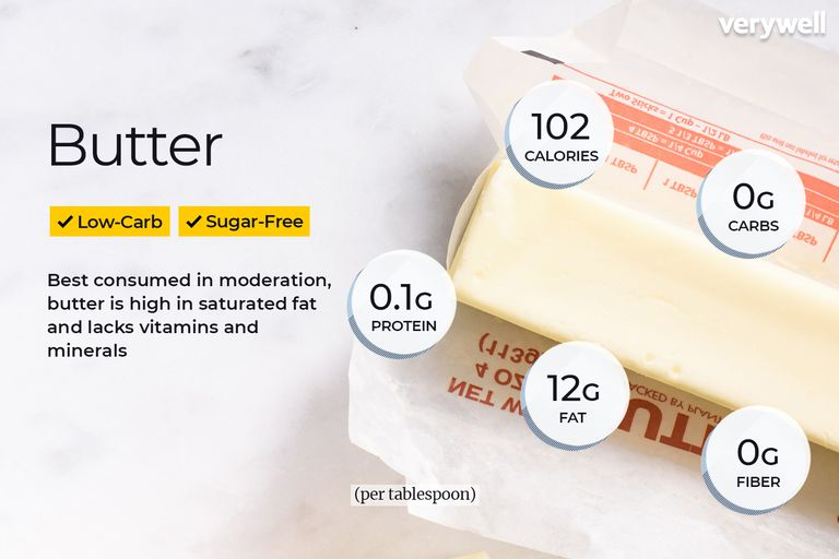 Butter annotated