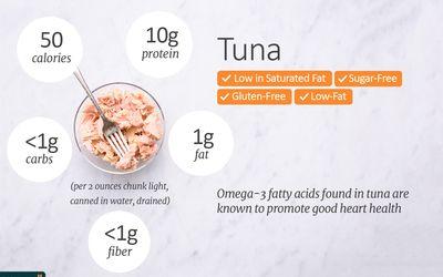 top 8 fish for omega 3 fatty acids. Black Bedroom Furniture Sets. Home Design Ideas