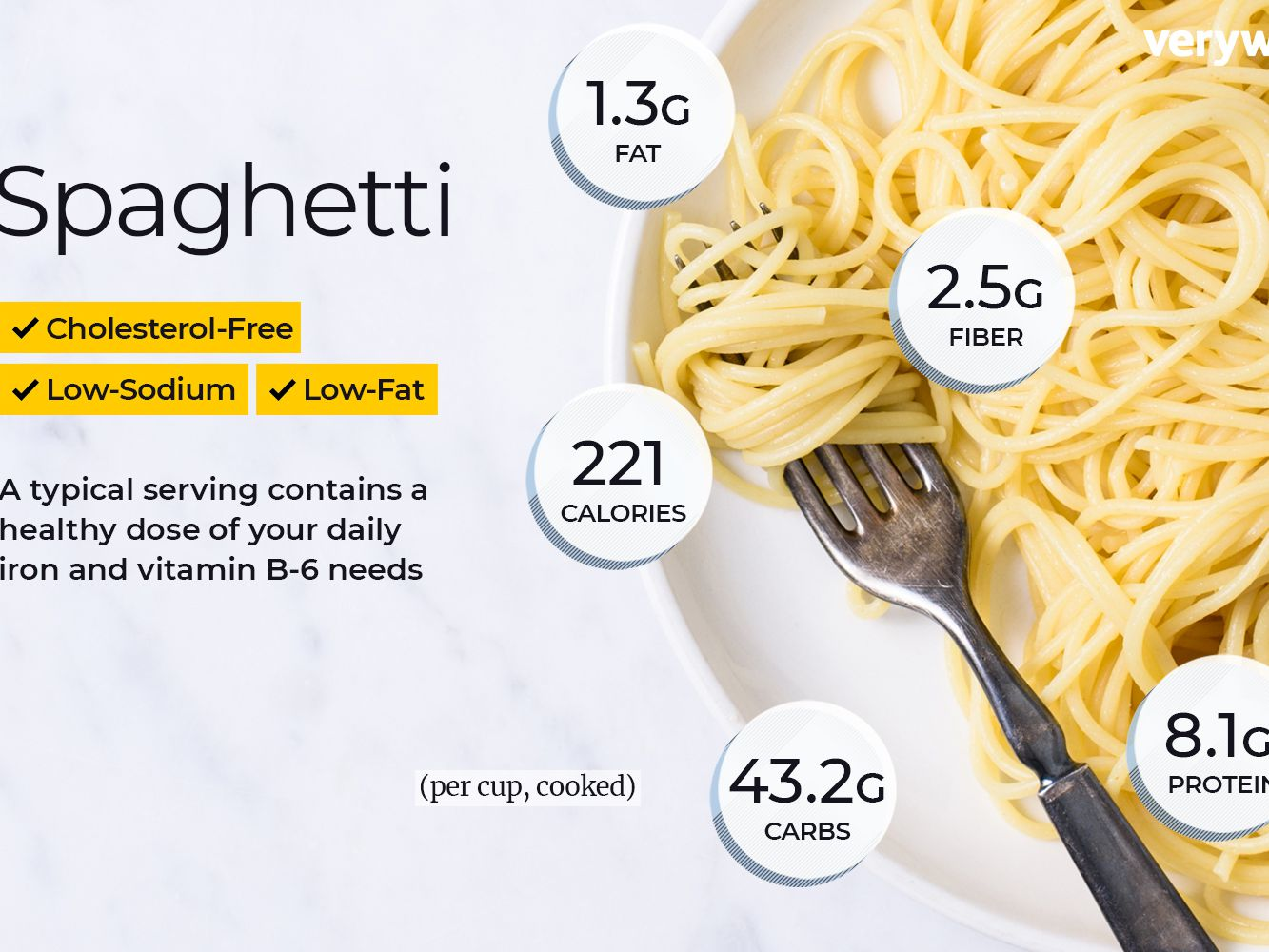 Spaghetti Nutrition Facts Calories and Health Benefits