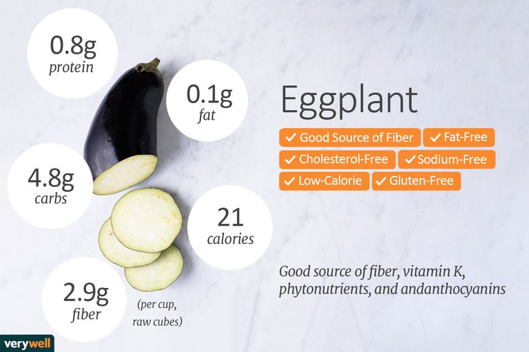 eggplant nutrition facts and health benefits