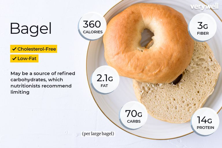 Bagel annotated