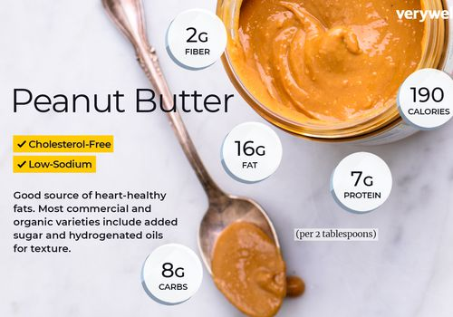 peanut butter nutrition facts and health benefits