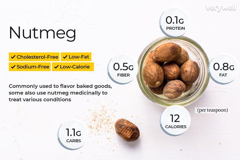 Nutmeg annotated