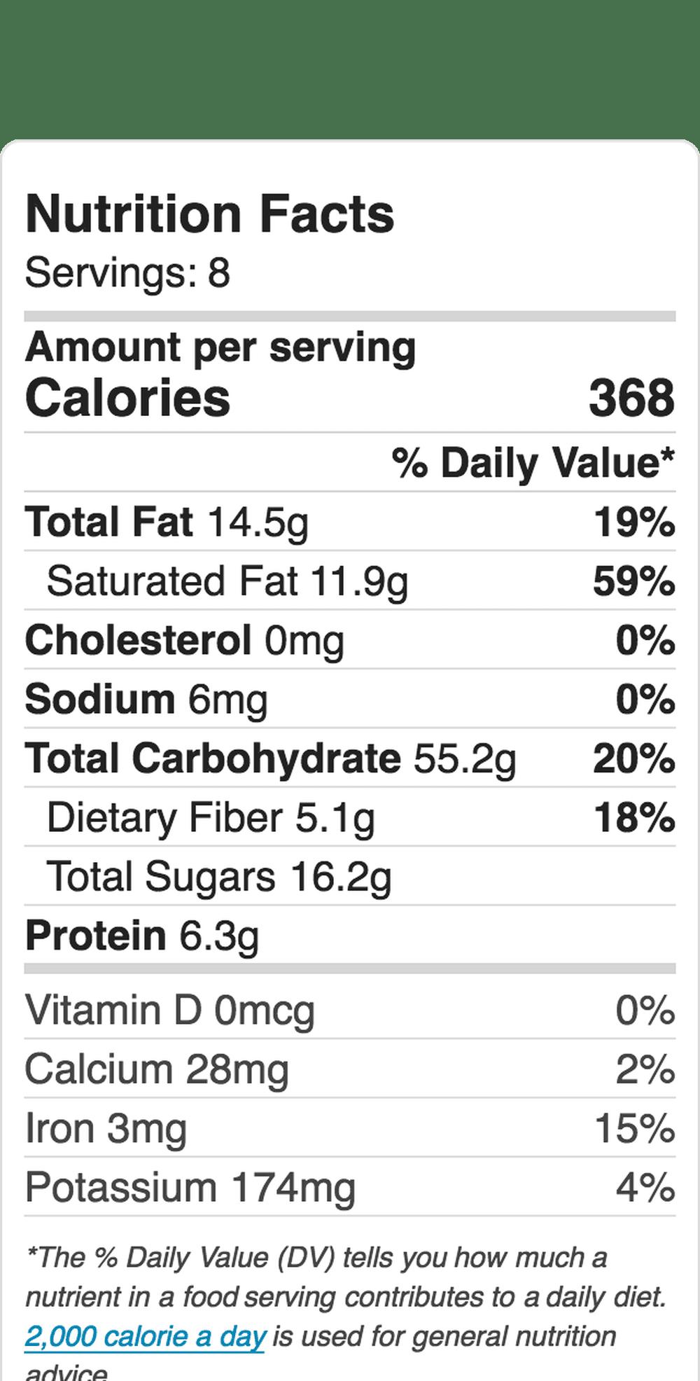Nutrition Label Embed 2090312447 5B498E9246E0Fb0037F49C44