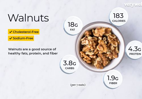 Walnuts, annotated