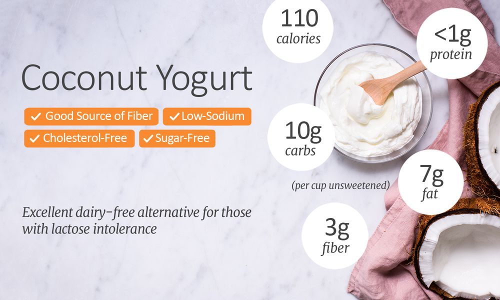 coconut yogurt nutrition facts and health benefits
