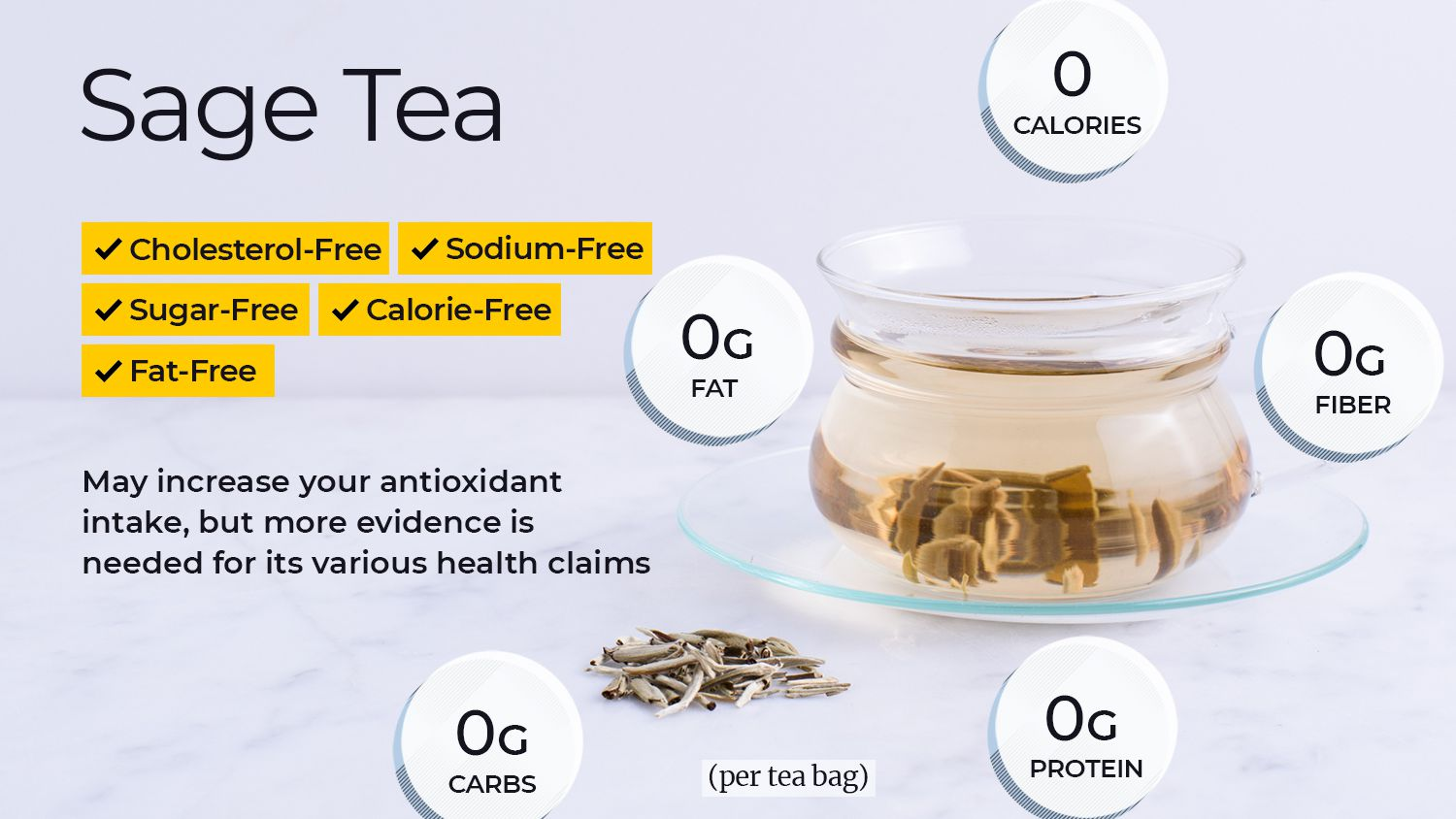Sage Tea: What Are the Benefits, Uses, and Side Effects?