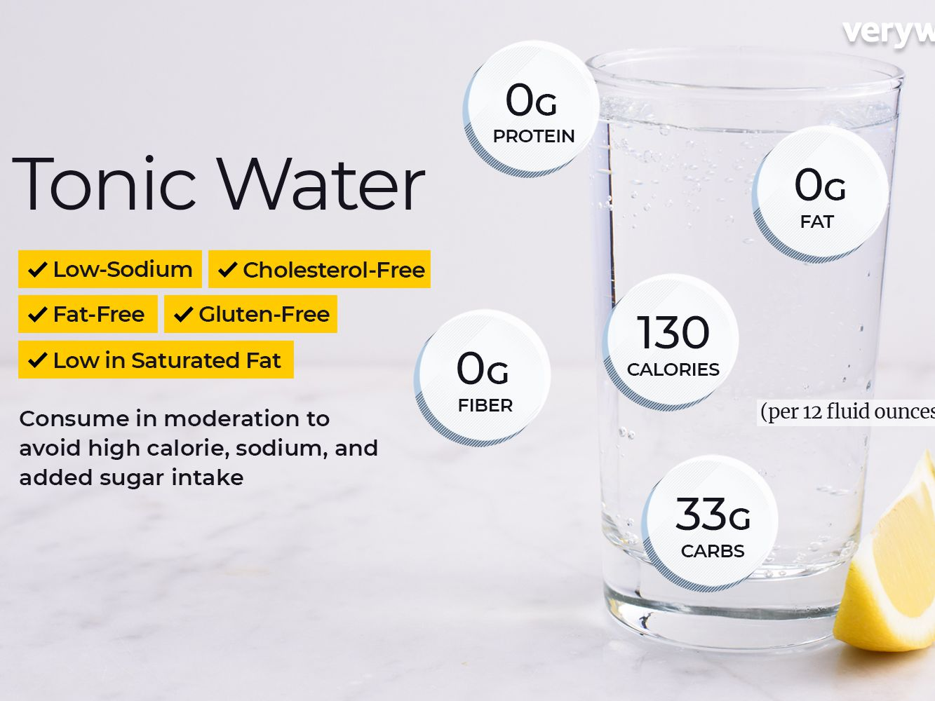 Tonic Water Nutrition Facts: Calories, Carbs, and Health Benefits