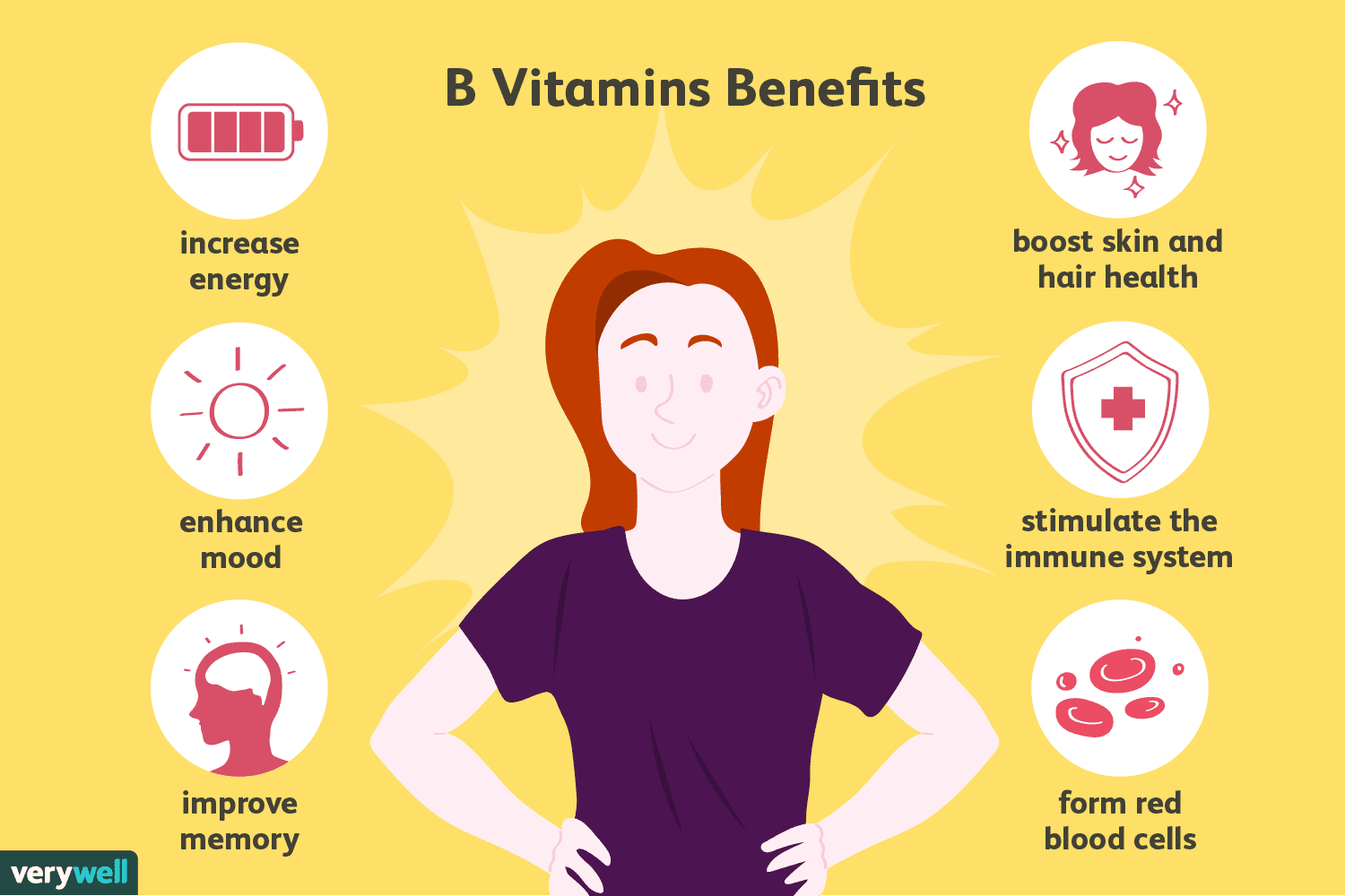 B Complex Vitamins Sources and Benefits