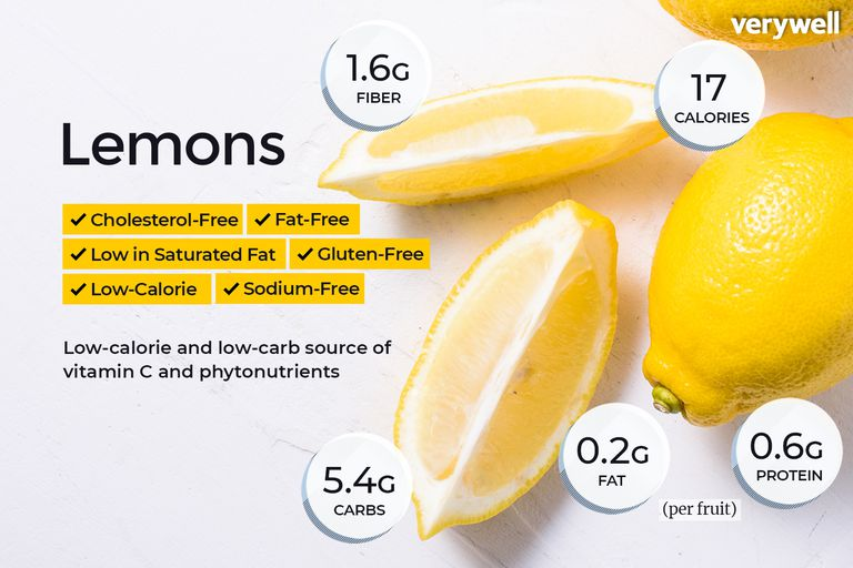 lemon nutrition facts and health benefits