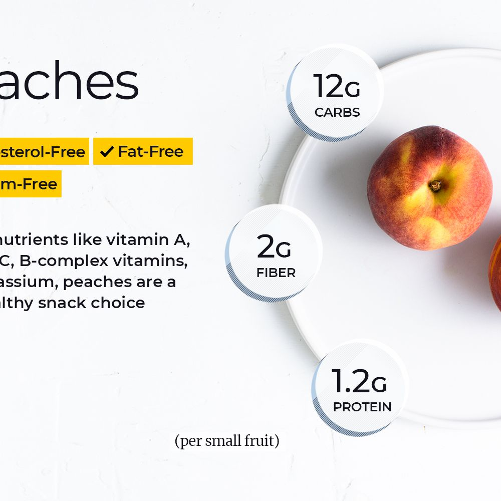 Peach Nutrition Facts