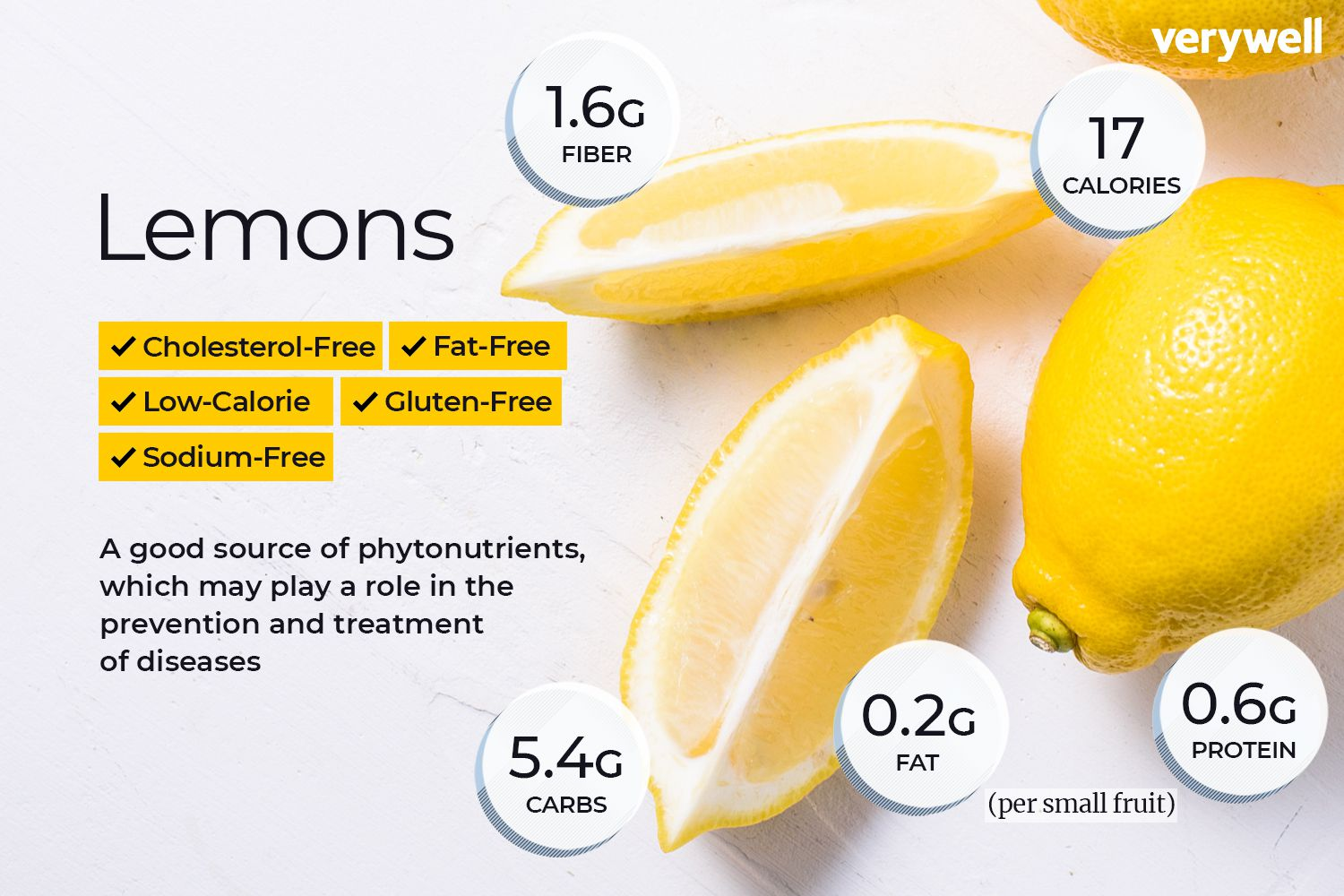 How Much Does A Lemon Weigh