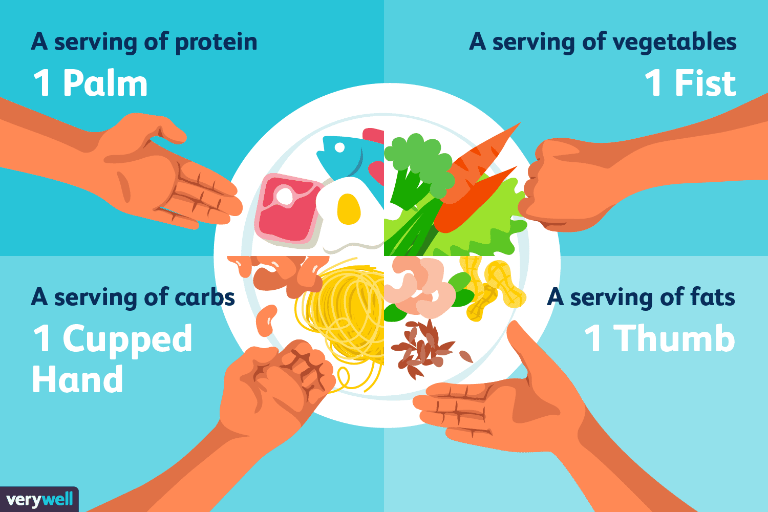 9 Portion Size Mistakes That You Can Avoid
