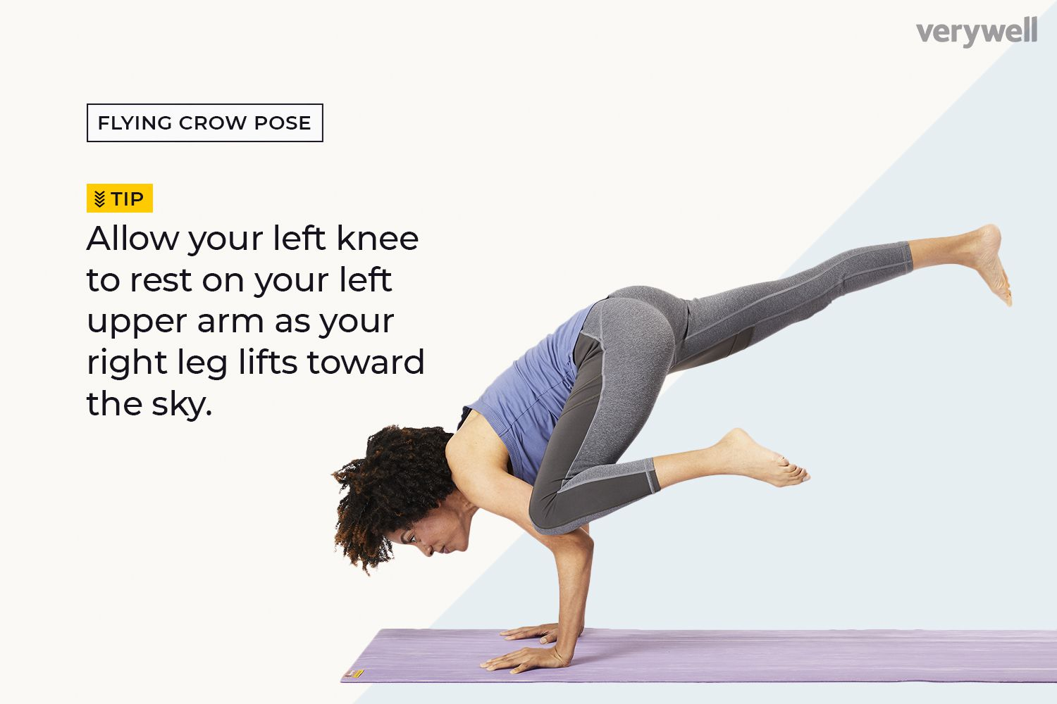 crow pose annotated photo