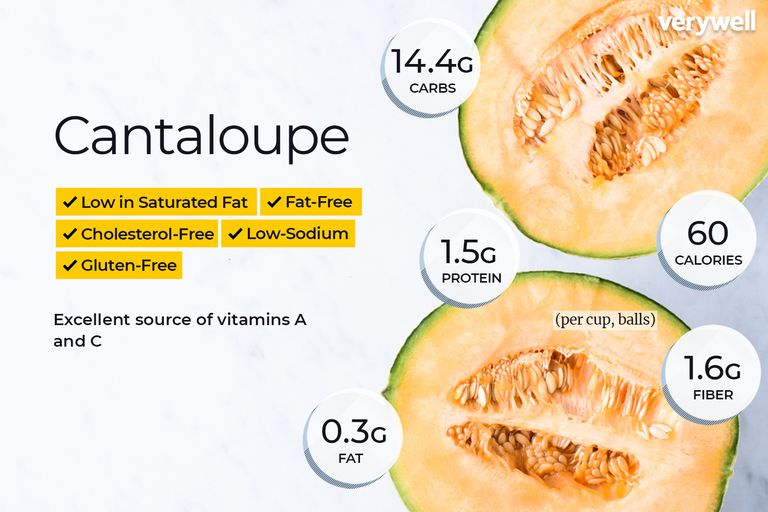 cantaloupe nutrition facts and health benefits