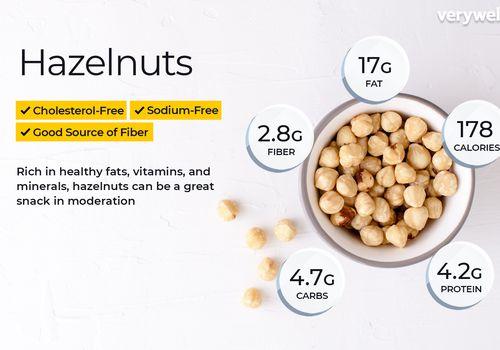 Hazelnuts, annotated