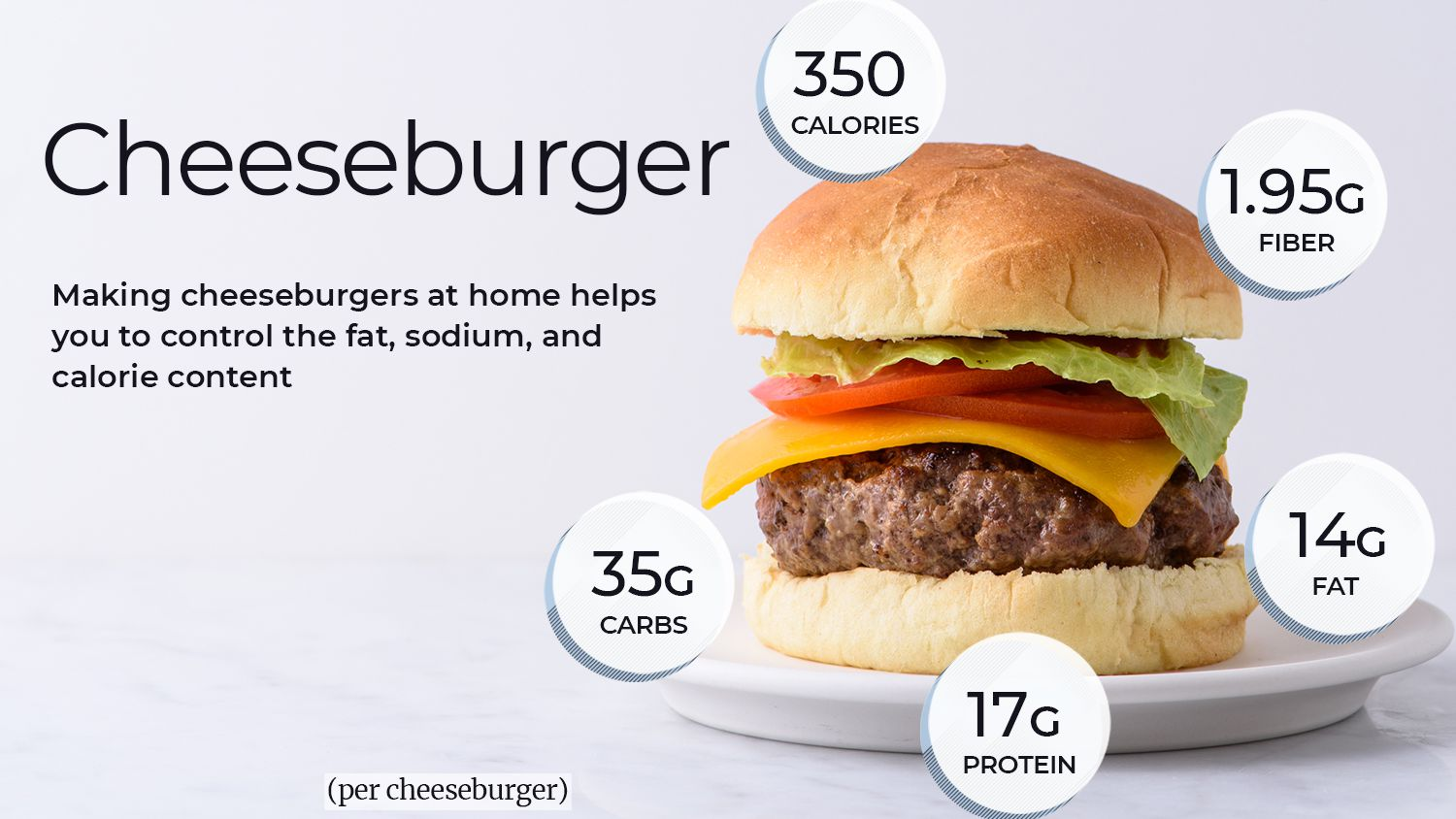 Cheeseburger Nutrition Calories And Health Benefits
