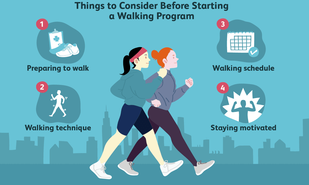 how to walk for beginners