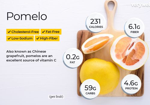 Pomelo annotated